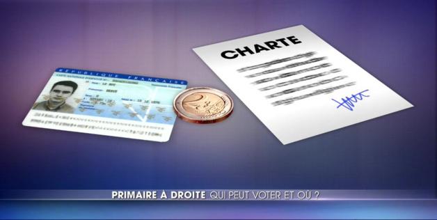 Election primaire de la droite-centre les 20 et 27 novembre : Pour tout savoir