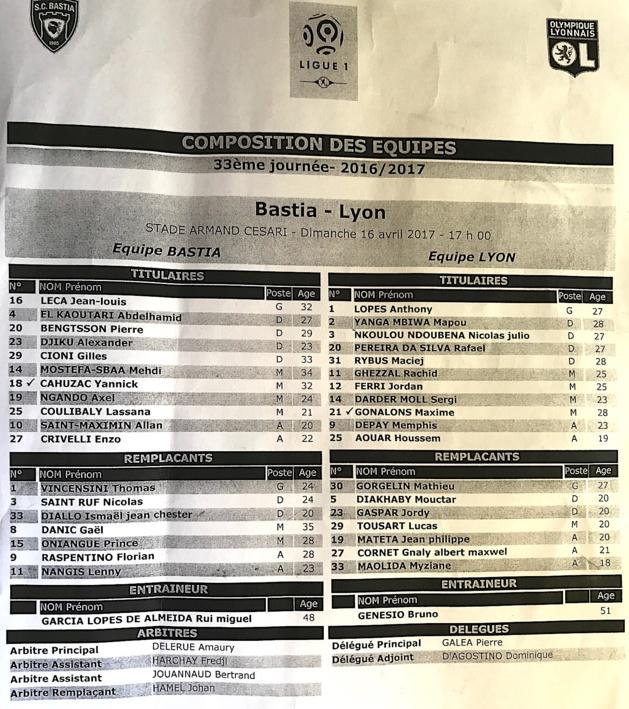 Le 16 avril : Sporting-Lyon. La feuille de match (la dernière) d'une rencontre qui ne s'est jamais achevée à Furiani