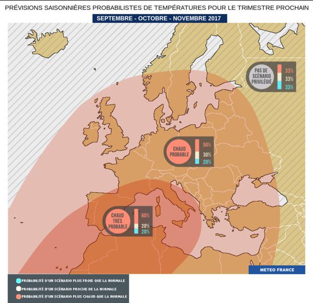 Prévisions saisonnières septembre-octobre-novembre (températures). Source Météo France