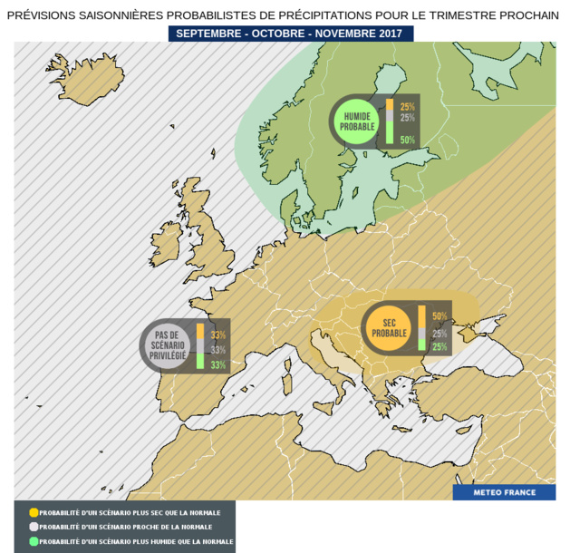 Prévisions saisonnières (précipitations). Source Météo France