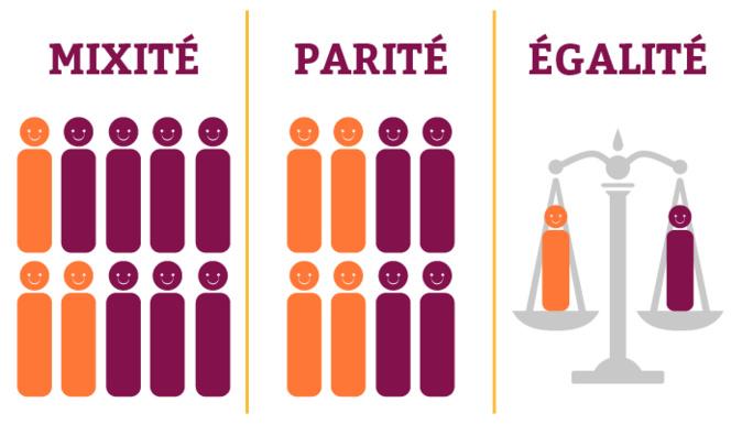 (Perfégal.fr)