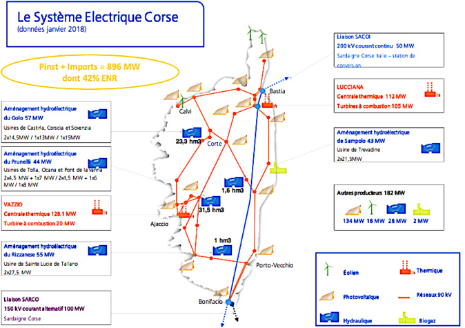 Pic de froid : Passage de la pointe hivernale pour EDF Corse