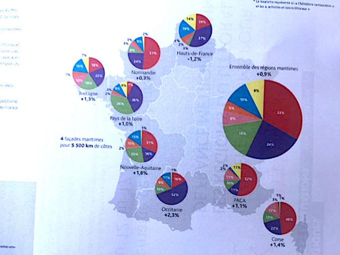 Semaine de l'emploi maritime (12-16 Mars :  Le potentiel de la filière en Corse