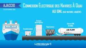 La Méridionale a testé sa connexion électrique à quai