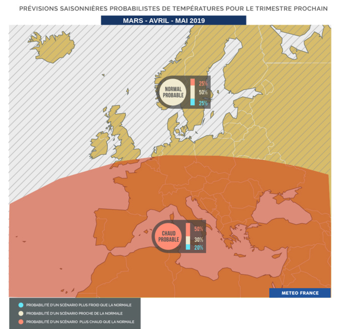 Synthèse des prévisions probabilistes pour les températures (source Météo France)