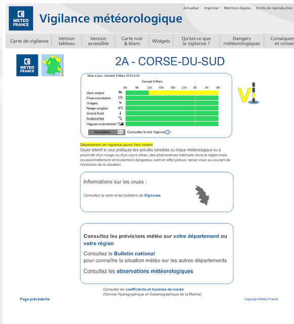 Vent violent : Météo France place la Corse en alerte jaune ce samedi