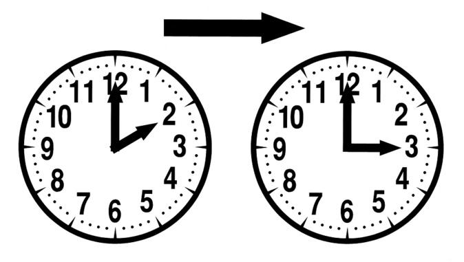 Le changement d'heure c'est ce weekend