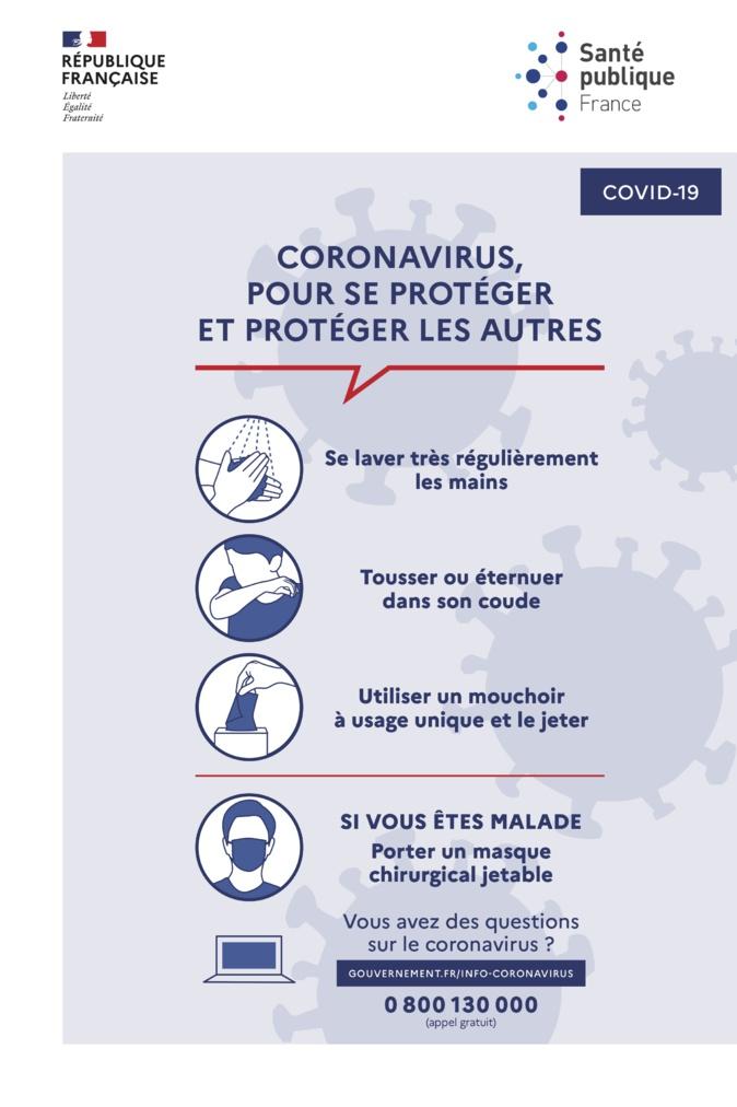 Les gestes barrière pour se protéger du Coronavirus