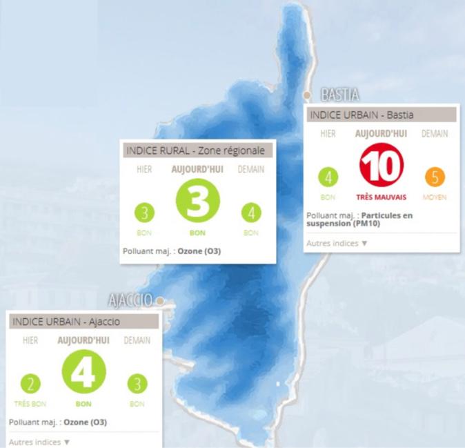 Pollution : mauvaise qualité de l'air en Haute-Corse
