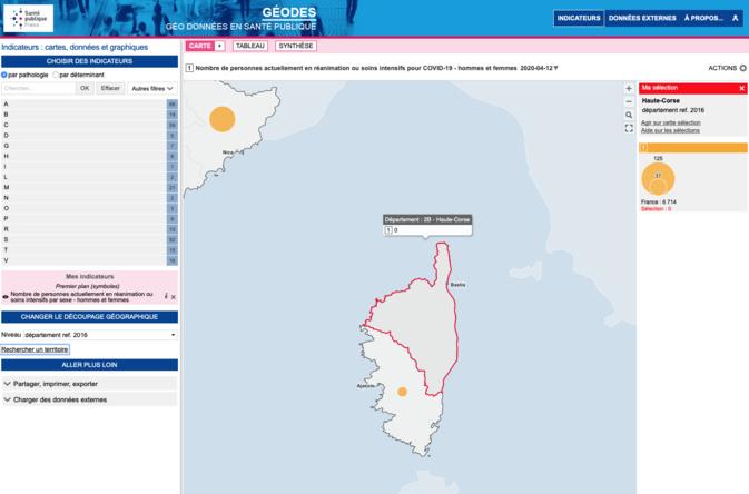 Coronavirus :  Trois  nouveaux décès à Ajaccio