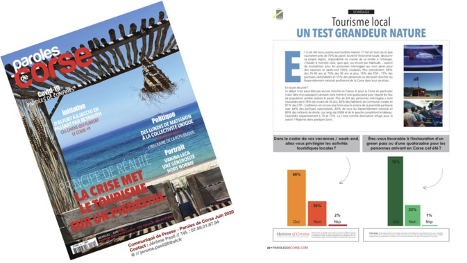 Sondage Paroles De Corse – Opinion Of Corsica – C2C Corse : 76% des insulaires favorables au green-pass