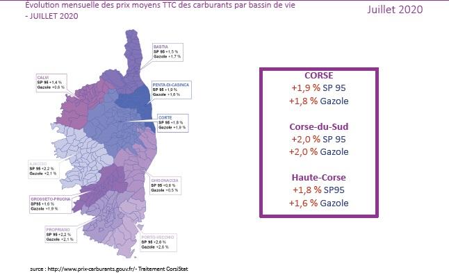 Augmentation moins marquée des prix des carburants en Corse en juillet