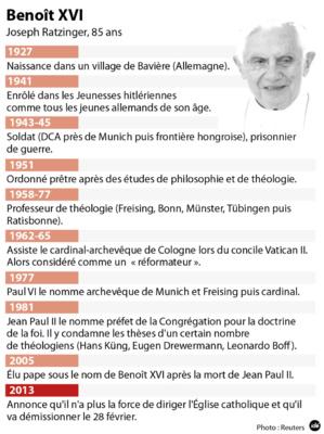 Les moments clé de la vie du Pape Benoît XVI. (Photo/Infographie : Reuters et Idé)