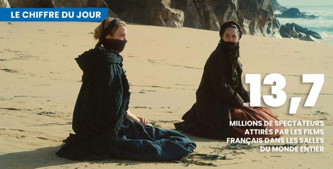 Le chiffre du jour : 13,7 millions