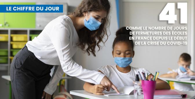 41 jours de fermeture pour les écoles françaises © Freepick