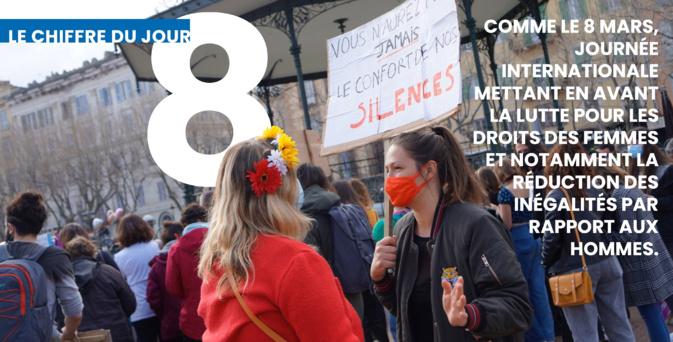 Le 8 mars est la Journée Internationale des droits des femmes