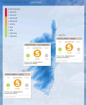 Pic de pollution atmosphérique en Corse du Sud