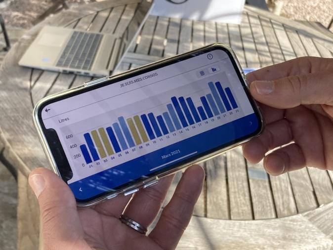 Sur l'application Kyrnolia, l'usager de la CAPA peut voir en temps réel sa consommation d'eau. Photo : Julia Sereni
