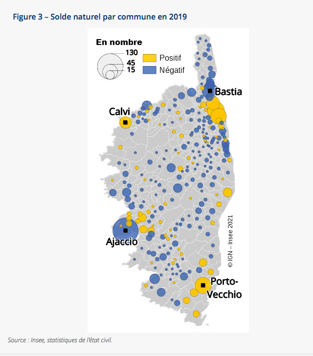 Démographie : le déficit naturel se creuse en Corse