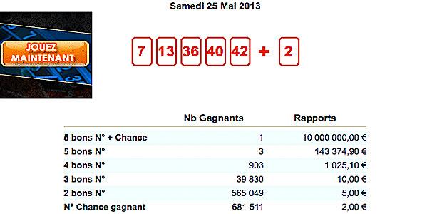 Loto : Un joueur de Haute-Corse remporte 10 millions d'euros !