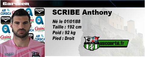 ACA : Scribe (US Corti) troisième gardien, Zubar rempile