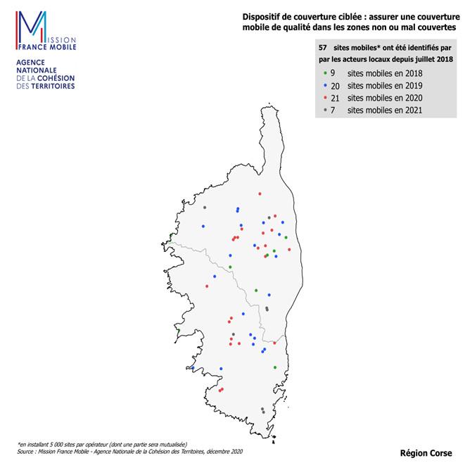 Depuis 2018, 57 sites ont été identifiés en Corse, 7 ont été équipés et 6 devraient l'être avant juillet 2021.
