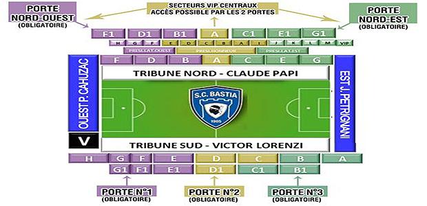 SCB : Nouveau système de contrôle d'accès au stade Armand-Cesari
