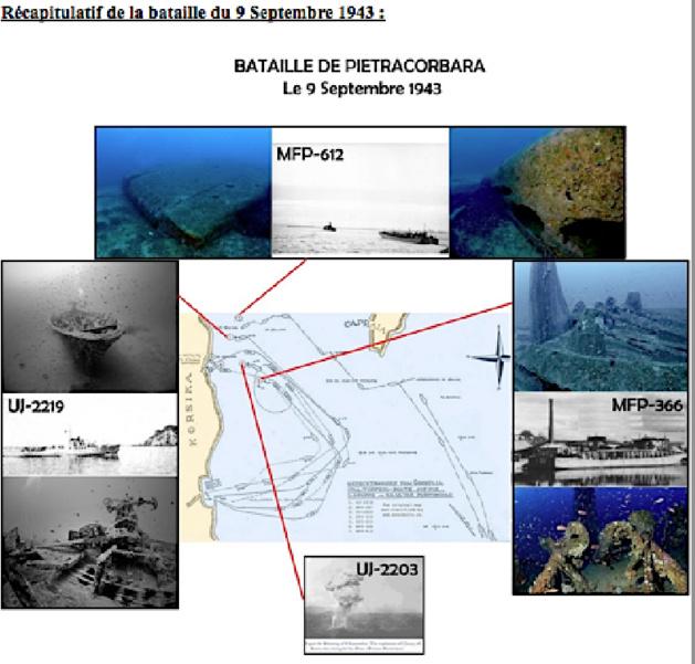 9 Septembre 1943 : La bataille navale de Pietracorbara