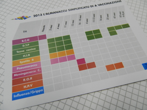 Ajaccio : Lancement du nouveau calendrier vaccinal bilingue