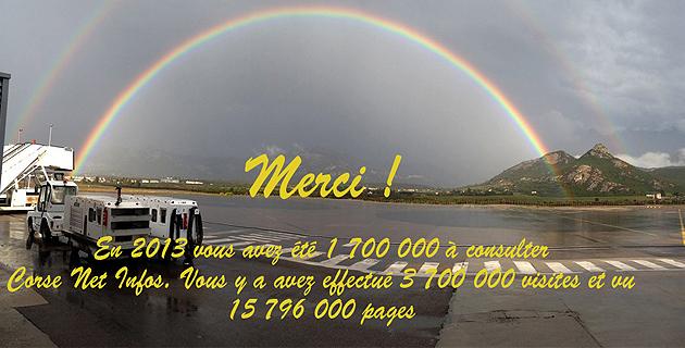 Corse Net Infos en 2013 : 3 700 000 visites !