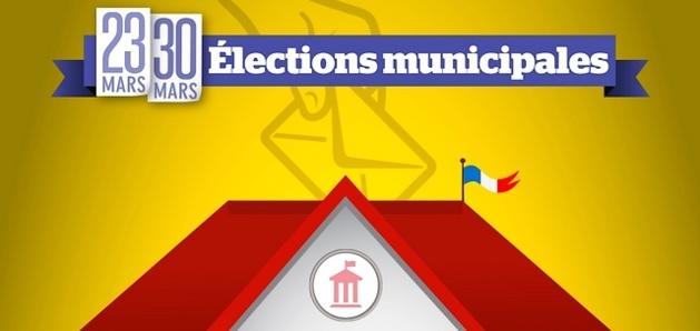 Municipales : 6 618 candidats brigueront les suffrages des électeurs insulaires