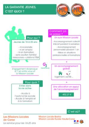La Haute-Corse lance l'expérimentation de la Garantie Jeunes