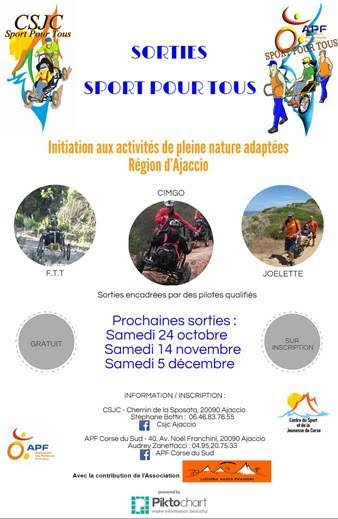"""Prochaine sortie """"Sport pour Tous"""" samedi 14 novembre"""