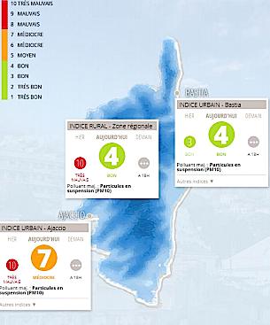Pollution de l'air : Ça va mieux sauf à Ajaccio