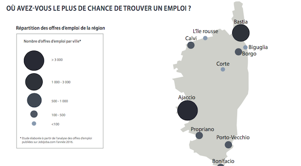 Le baromètre de l'emploi en Corse vu par Jobijoba