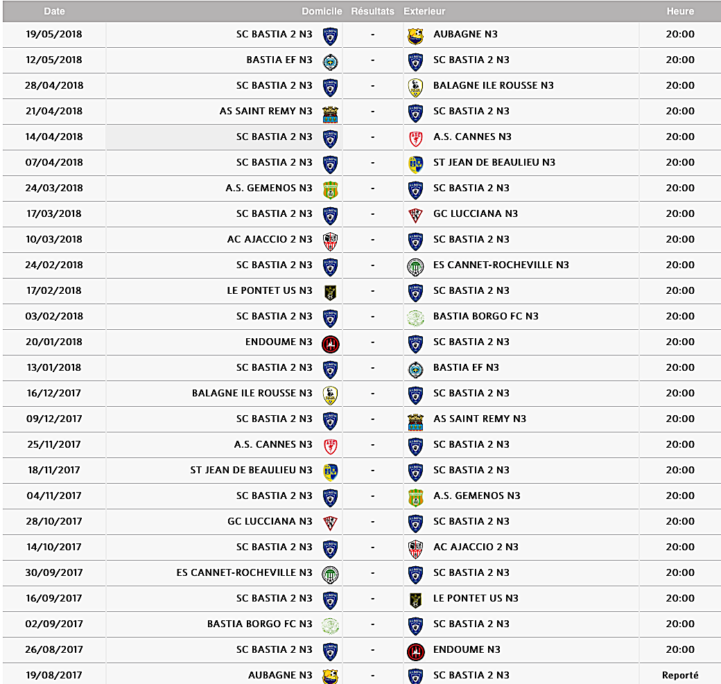 SC Bastia : L'heure de la reprise sous la direction de Stéphane Rossi