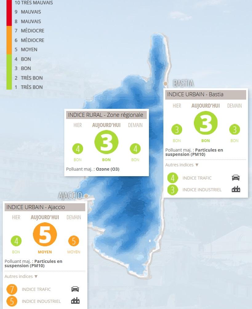 Pollution : Les particules fines sont de retour à Ajaccio