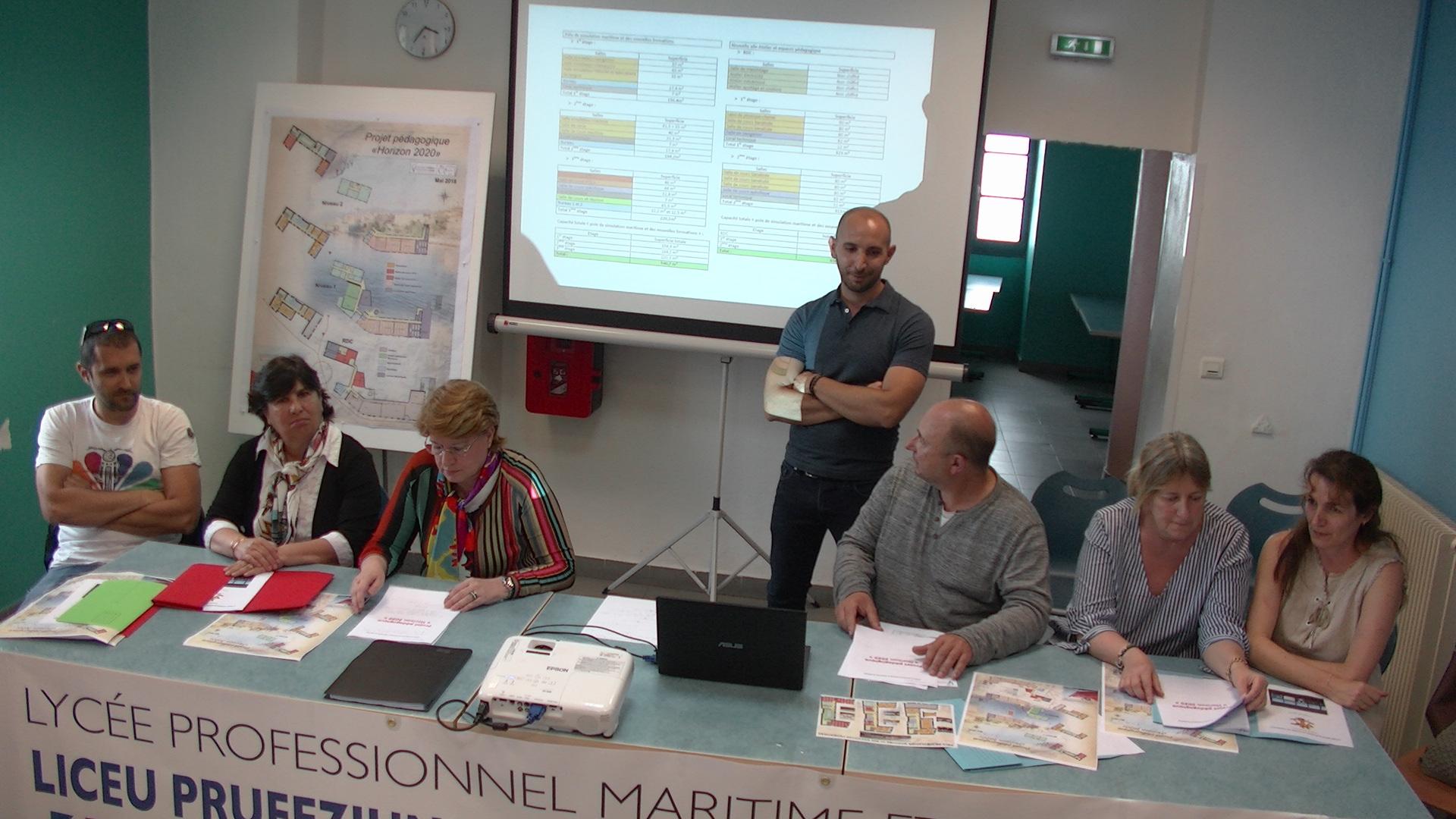 """Direction et enseignants ont présenté le projet """"Horizon 2020"""""""