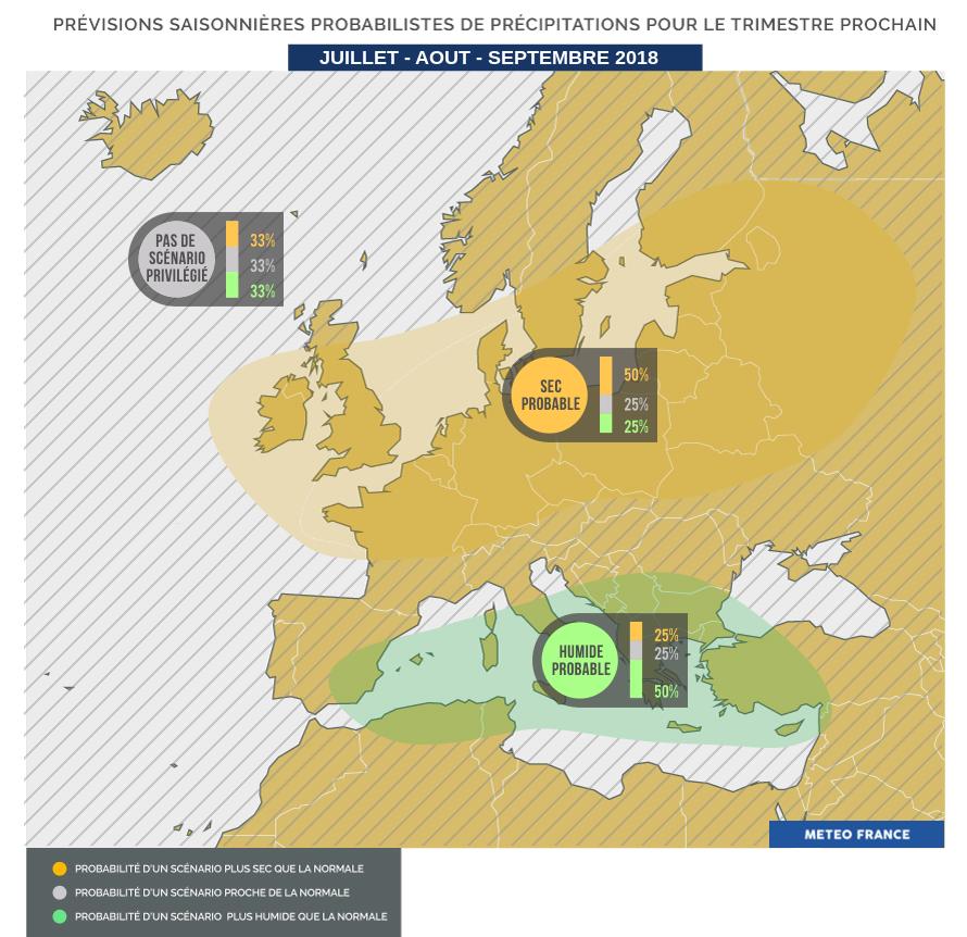 Sec au nord de l'Europe, humide au sud