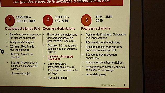 Programme local de l'habitat : La communauté d'agglomération de Bastia a entamé la seconde phase