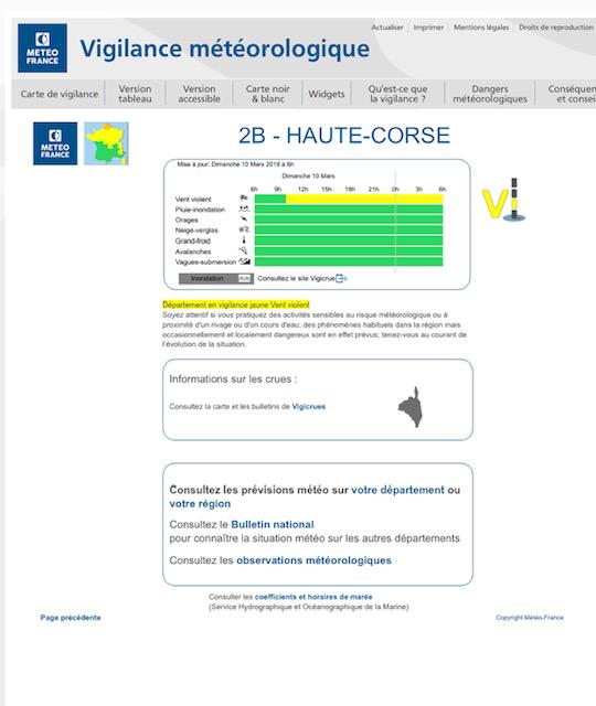 Météo : la Corse reste placée en alerte jaune vent violent