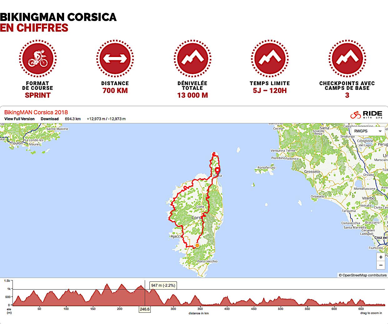 Rodney Soncco Vainqueur du BikingMan Corsica