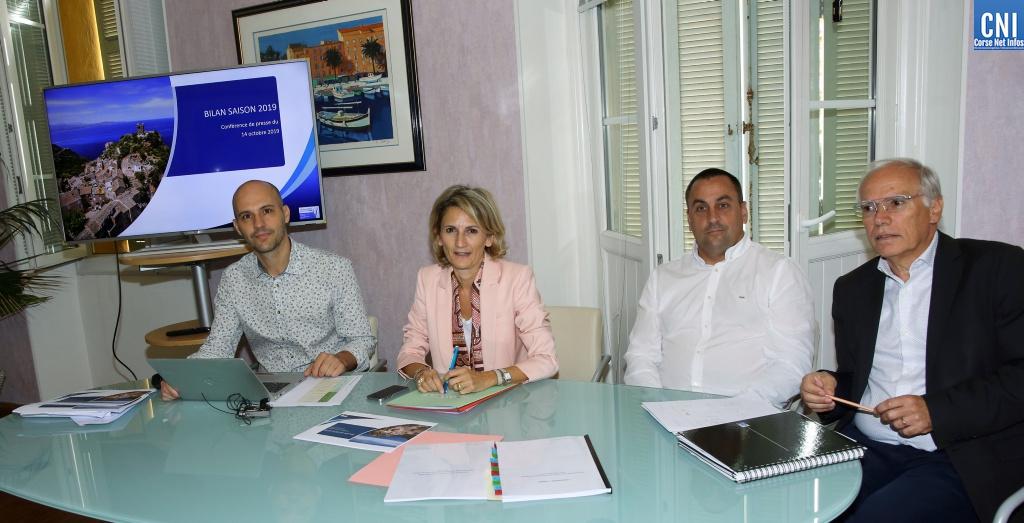 « Face à une demande très volatile, l'offre en Corse est pléthorique » Nanette Maupertuis fait le bilan de la saison estivale 2019