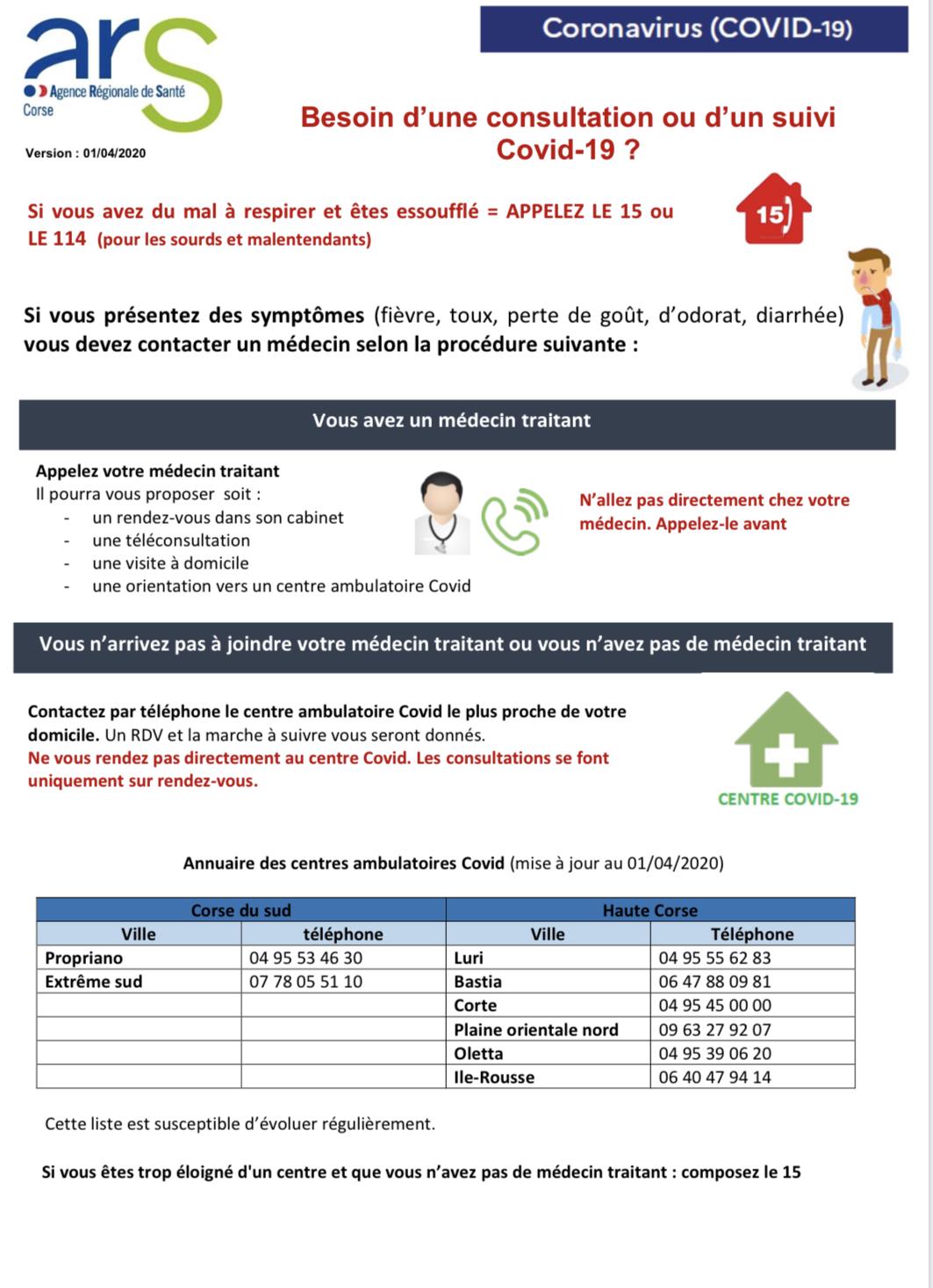 Où aller consulter en cas de Covid-19 en Corse ? Comment se faire tester ? Qui y a droit ?