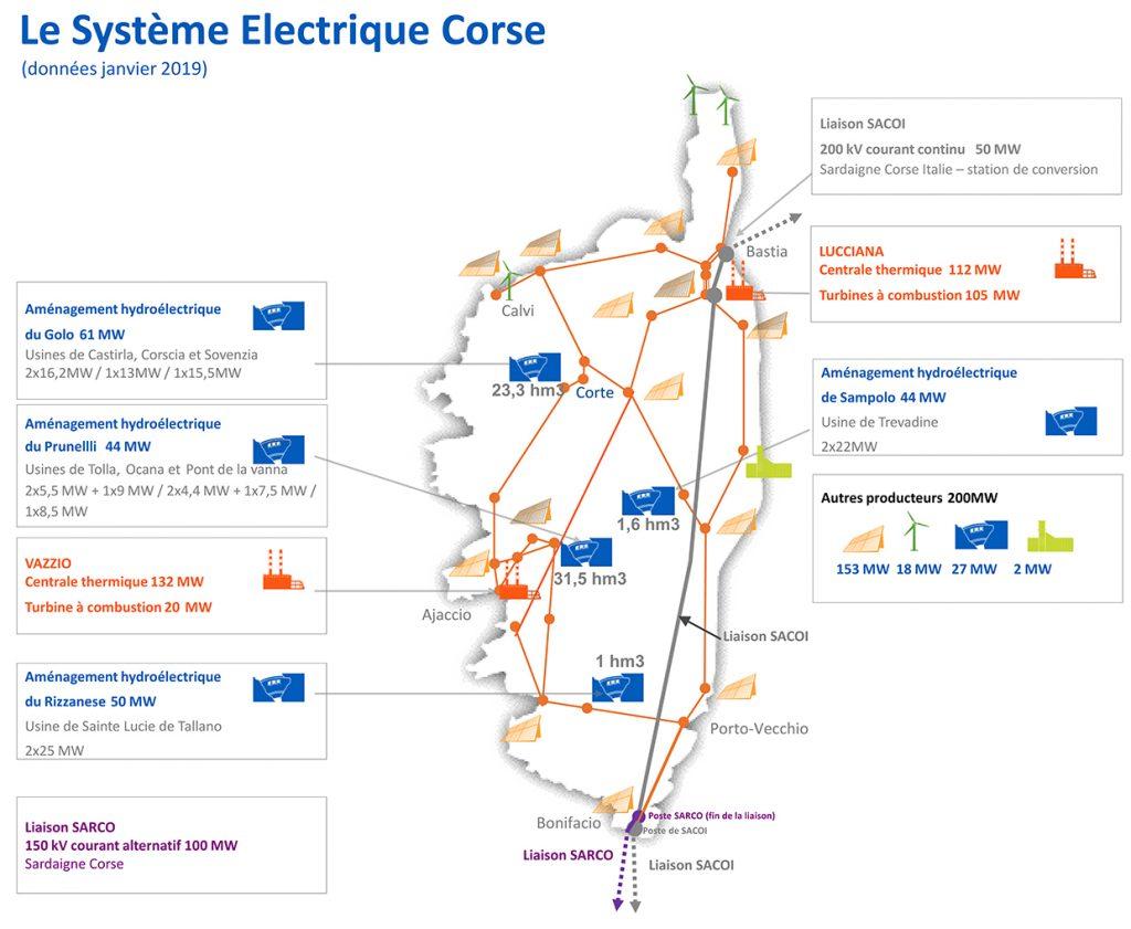 source EDF Corse