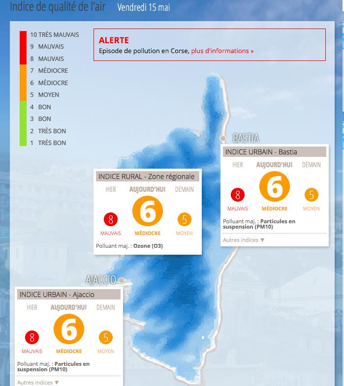 Fin de l'épisode de pollution aux particules fines en Corse, la qualité de l'air s'améliore