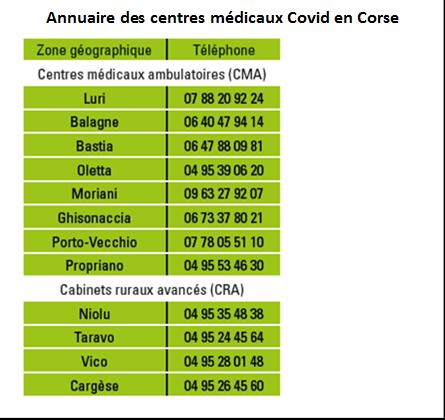 """Nouvelles étapes de déconfinement: L'ARS """"Le coronavirus n'a pas disparu de nos vies"""""""