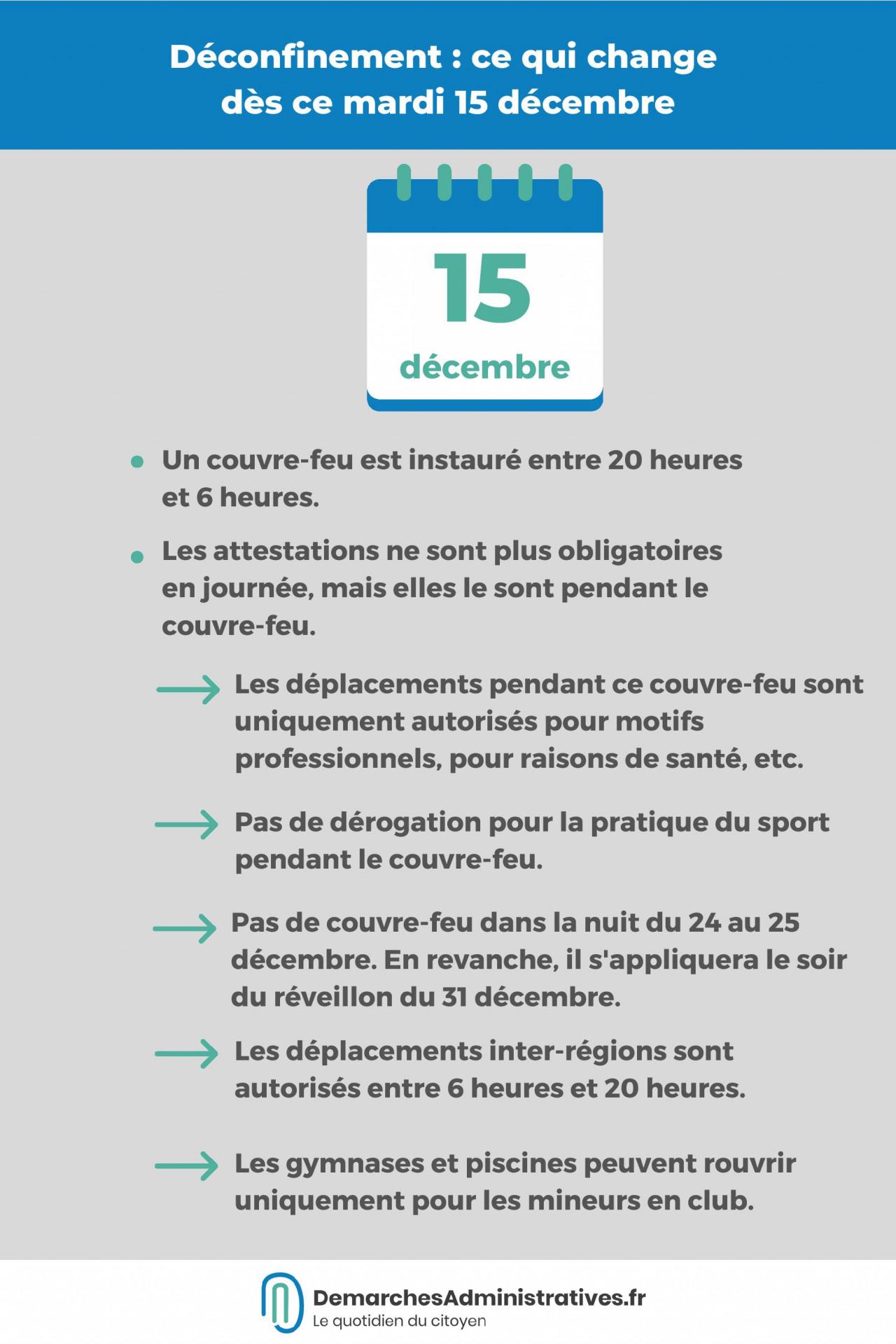Deuxième étape du déconfinement : c'est pour ce 15 décembre