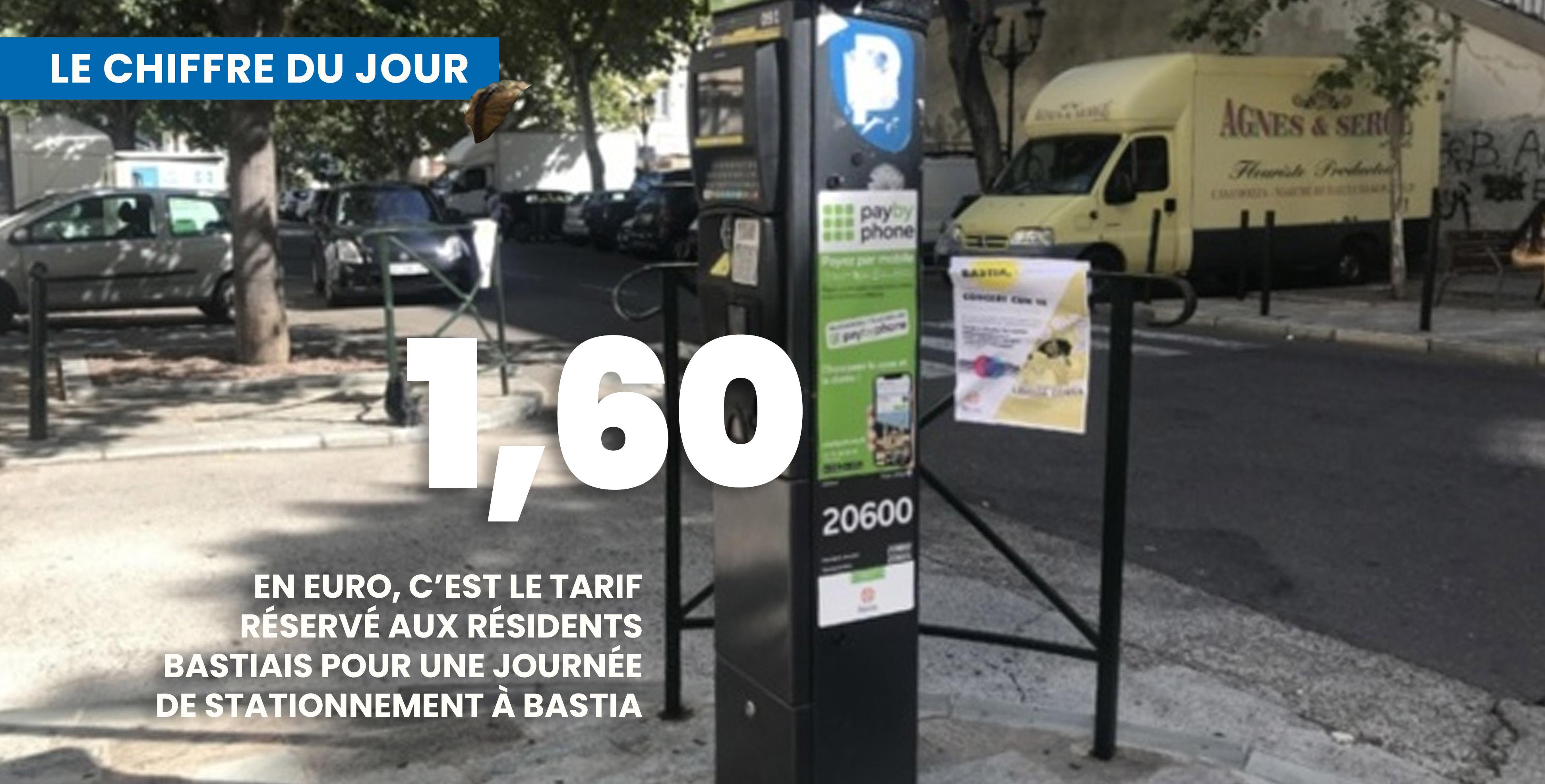 Le chiffre du jour : 1,60 €