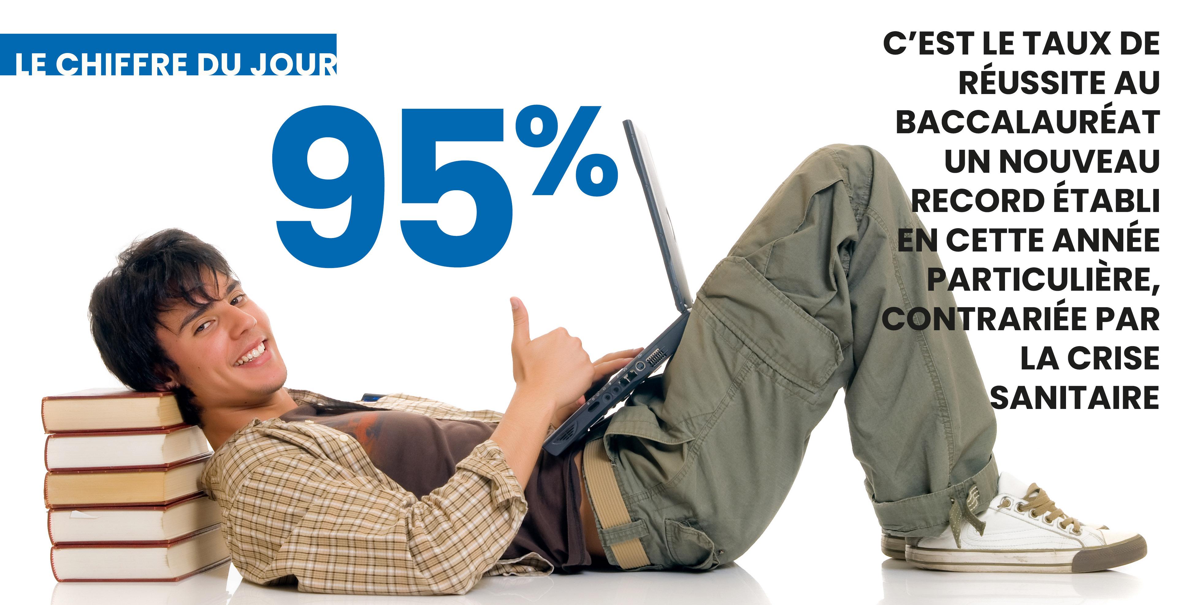Le chiffre du jour : 95%